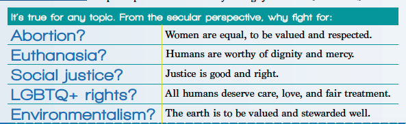 Table of Secularist Issues